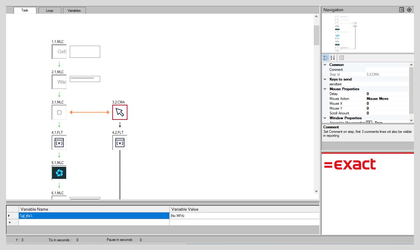 Process Visualiser